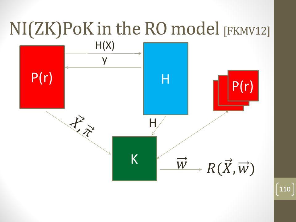 NI(ZK)PoK in the RO model [FKMV12]